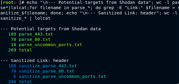 Sanitizing the shodan data